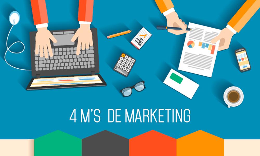 4m-marketing